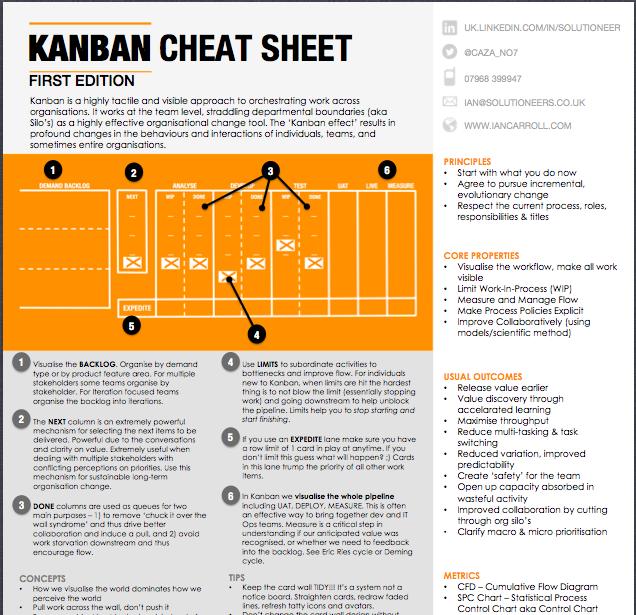 Kanban Cheat Sheet
