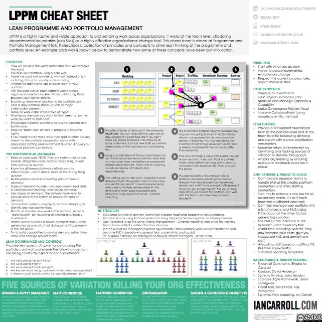 LPPM Cheat Sheet