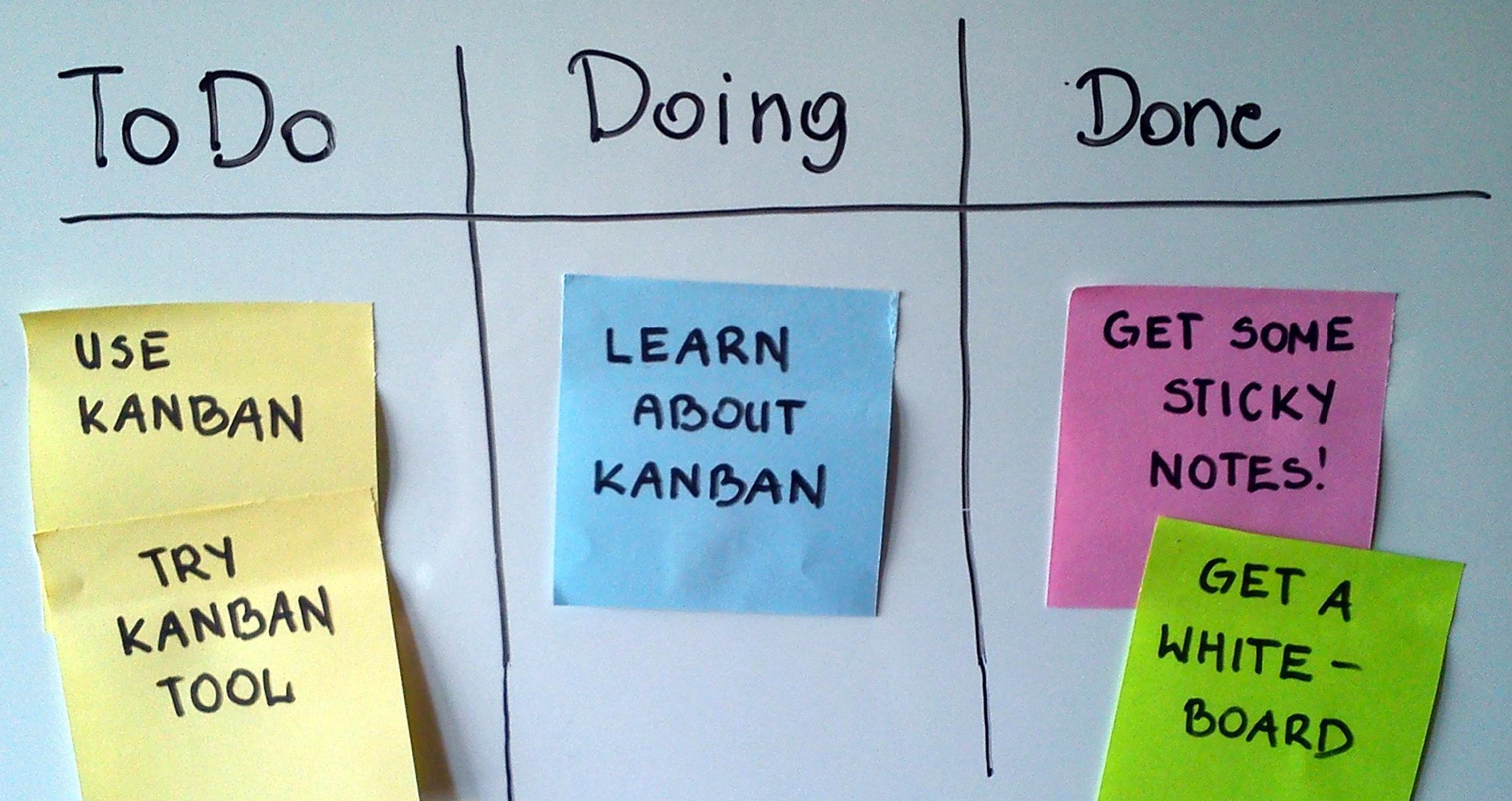 Kanban Whiteboard