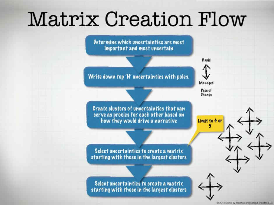 Matrix-analysis.002-940x705.jpg