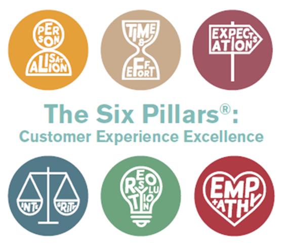 0-nunwood-2014-6-pillars-of-excellence-simple (1)