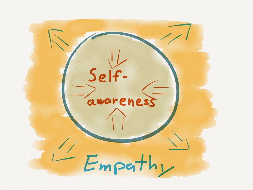 self-awareness-empathy-andrezak